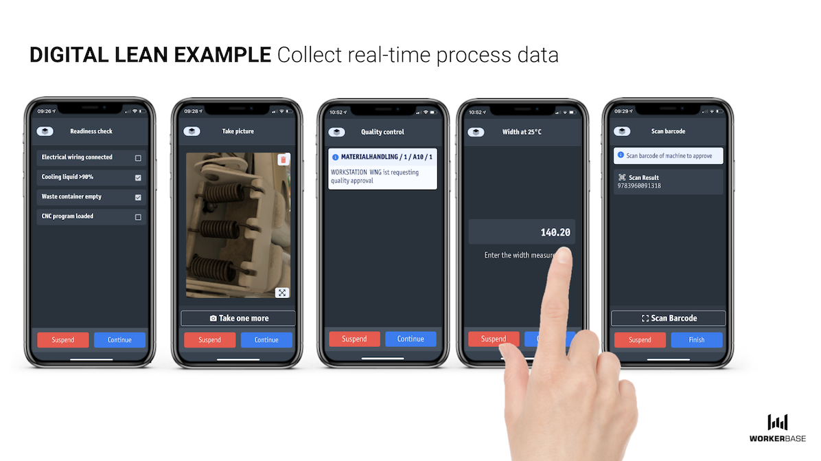 Digital lean example - collect real time process data