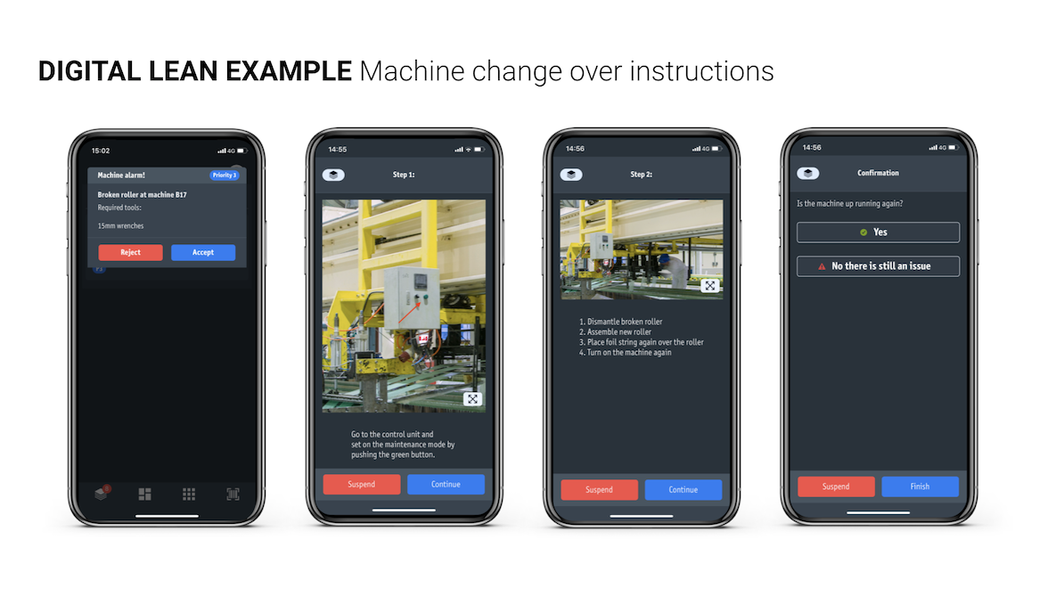 Digital lean example - machine changeover instructions